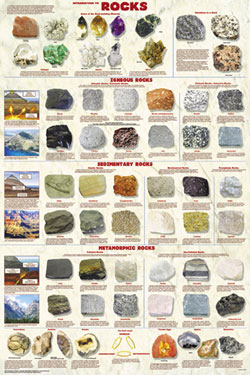 Intro-to-Rocks-Poster