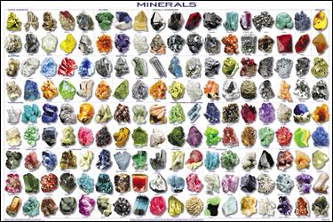 Minerals-Poster