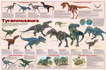 Tyrannosaurs-Dinosaur-Poster