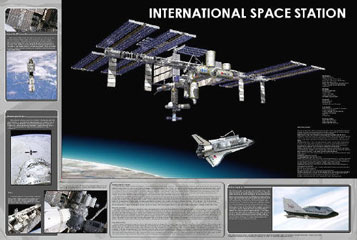 International-Space-Station-Poster