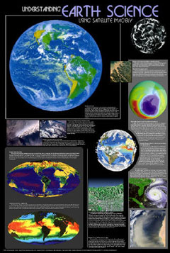 Understanding-Earth-Science-Poster