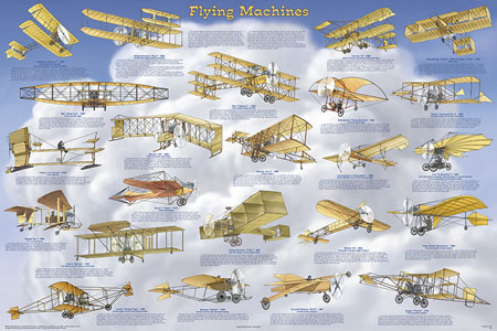 Flying-Machines-Poster