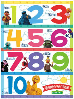 Sesame Street Count to 10 Poster