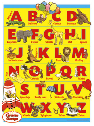 Curious George Alphabet Poster