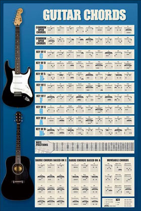 Ukulele ukulele chords poster : ukulele chords count on Tags : ukulele chords count on me ukulele ...
