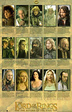 Lord of the Rings Characters Poster