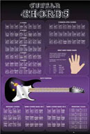 Guitar Chords and Scales Poster